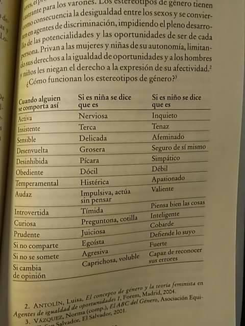 machismo español