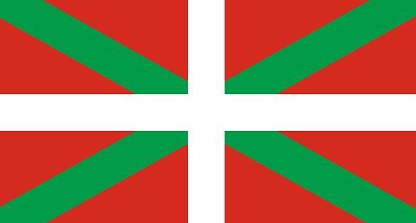 Historia nacionalismo vasco