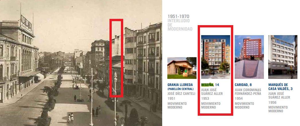 Arquitectura del Paseo Begoña de Gijón