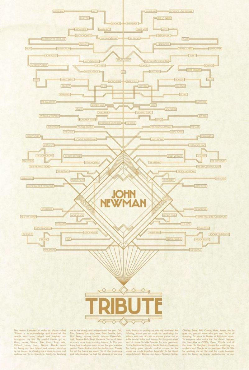 ¿Se parece Future Nostalgia de Dua Lipa a Tribute de John Newman?