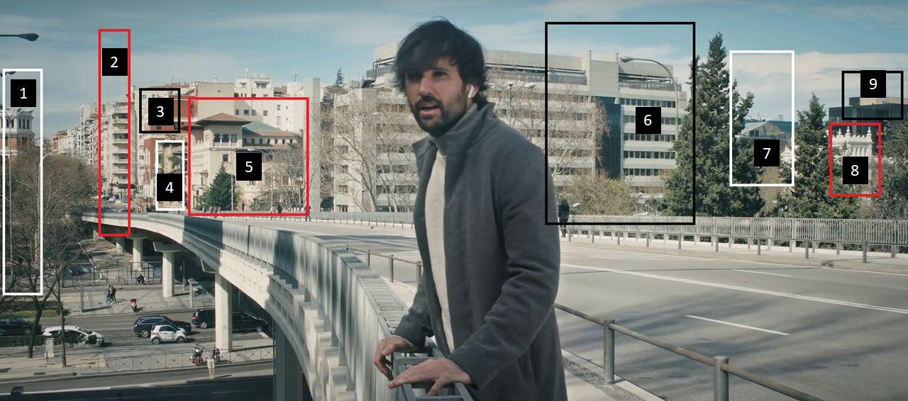 Calles de Madrid en Como Tú de David Otero